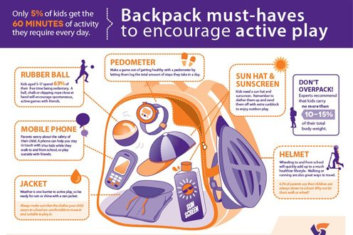 backpack_must_haves